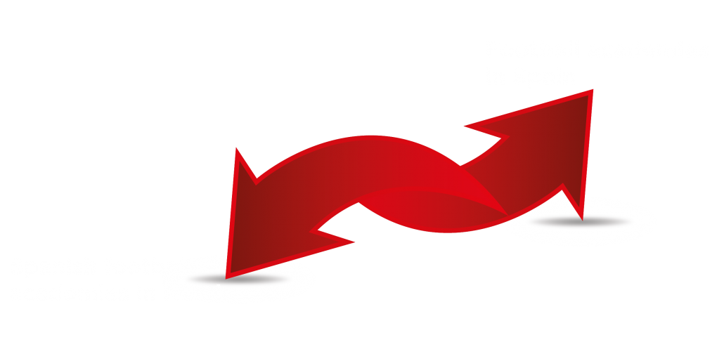Football academies in Spain and Russia